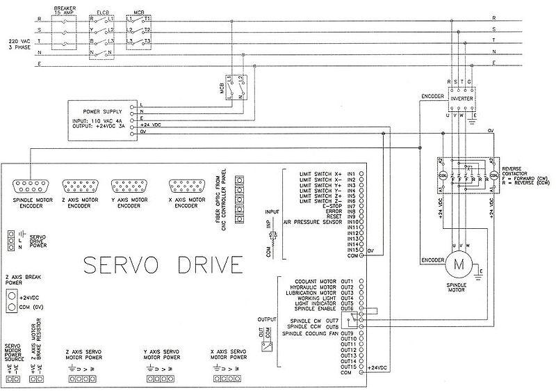 cnc rattm wiring diagram index of /images/thumb/5/59/basic-cnc-wiring-diagram.jpg